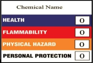Chemical-Name-Force-of-Nature